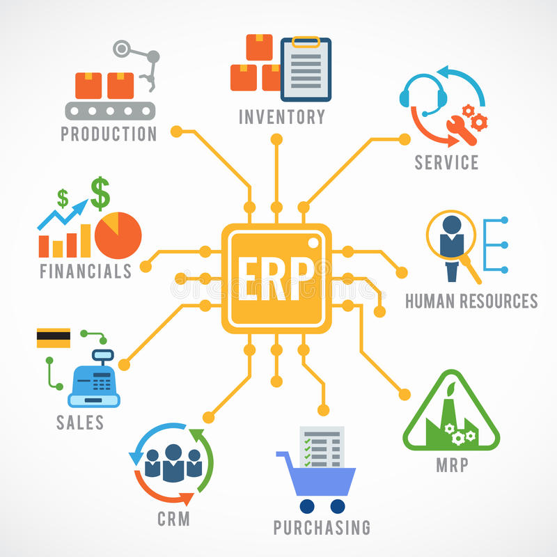 Επιχειρηματικός πόρος που προγραμματίζει το διανυσματικό σχέδιο τέχνης εικονιδίων ροής κατασκευής ενότητας cErp διανυσματική απεικόνιση