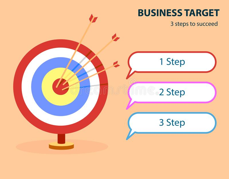Επιχειρηματικός στόχος. Πρότυπο πληροφοριών με στόχο και βέλος. 3 βήματ απεικόνιση αποθεμάτων