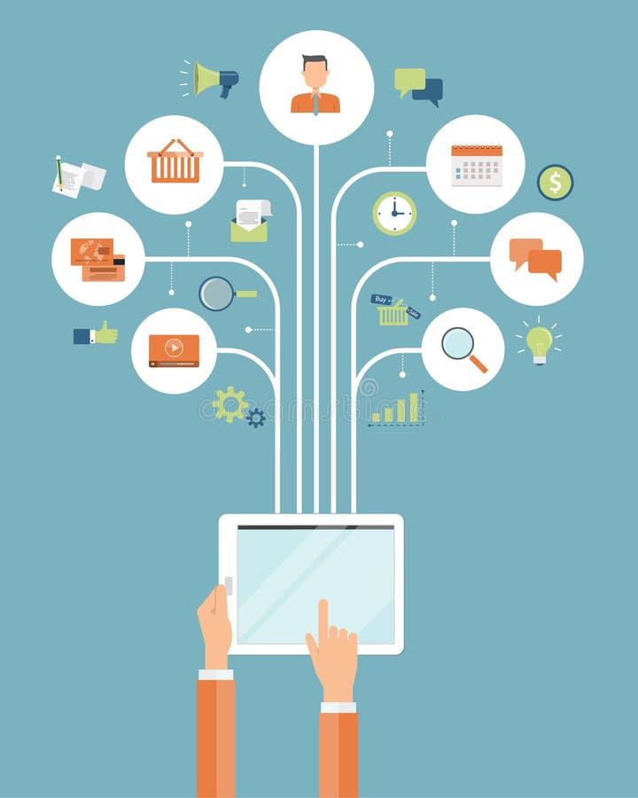 Επιχειρησιακές σε απευθείας σύνδεση αγορές κινητή σε απευθείας σύνδεση έννοια σύνδεσης διανυσματική απεικόνιση