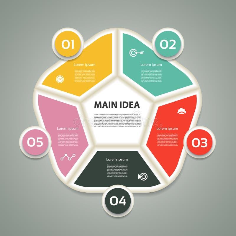 Επιχειρησιακή έννοια με τις 5 επιλογές, τα μέρη, βήματα ή διαδικασίες Πρότυπο για το διάγραμμα, τη γραφική παράσταση, την παρουσί διανυσματική απεικόνιση