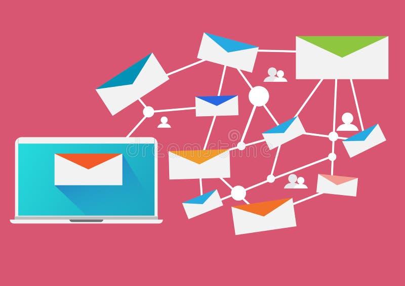 Επιχειρησιακή έννοια που στέλνει το μάρκετινγκ ηλεκτρονικού ταχυδρομείου ελεύθερη απεικόνιση δικαιώματος