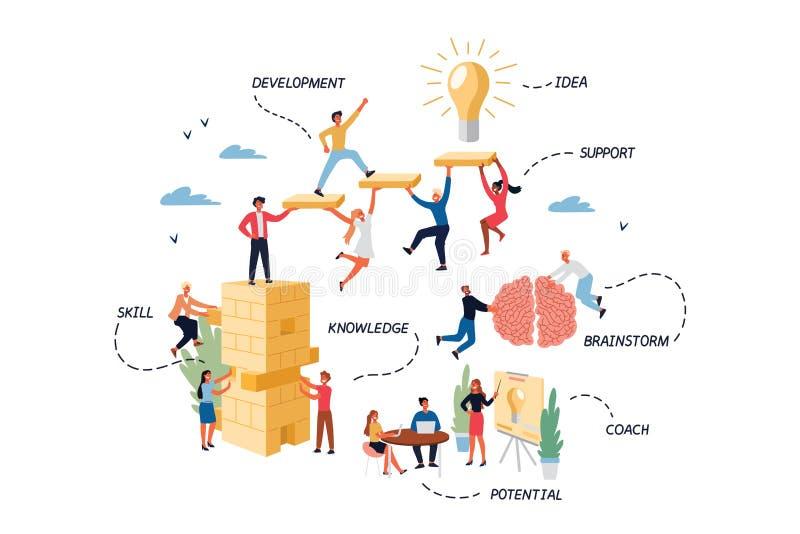 Επιχειρησιακή έννοια της προγύμνασης, Mentoring, ικανότητα, καταιγισμός ιδεών διανυσματική απεικόνιση