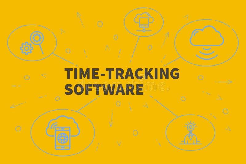 Επιχειρησιακή απεικόνιση που παρουσιάζει την έννοια της χρόνος-καταδίωξης του λογισμικού διανυσματική απεικόνιση