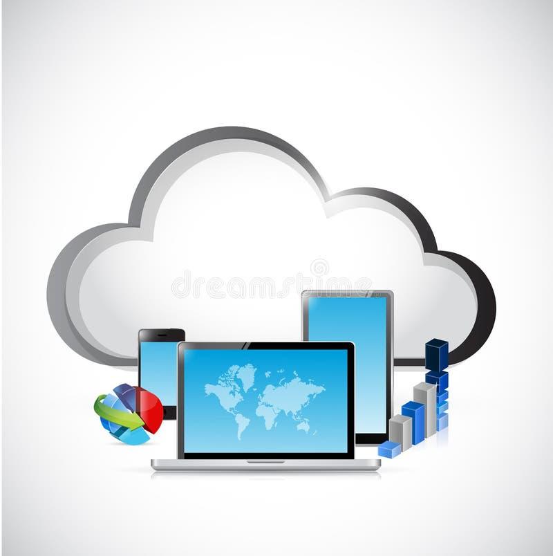 επιχειρησιακή απεικόνιση υπολογισμού σύννεφων στοκ εικόνα