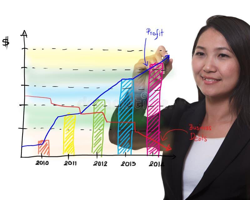 Επιχειρησιακή γυναίκα που σύρει μια γραφική παράσταση ανάπτυξης διανυσματική απεικόνιση