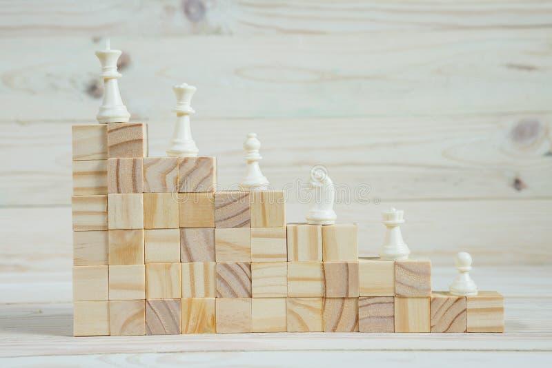 Επιχειρησιακή ιεραρχία Έννοια στρατηγικής με τα κομμάτια σκακιού στοκ εικόνες