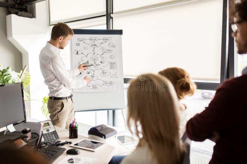 Επιχειρησιακή ομάδα με το σχέδιο στο flipboard στο γραφείο στοκ φωτογραφίες