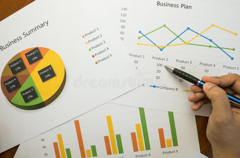Επιχειρησιακή περίληψη ή έκθεση επιχειρηματικών σχεδίων με τα διαγράμματα και τις γραφικές παραστάσεις στην επιχειρησιακή έννοια στοκ εικόνα
