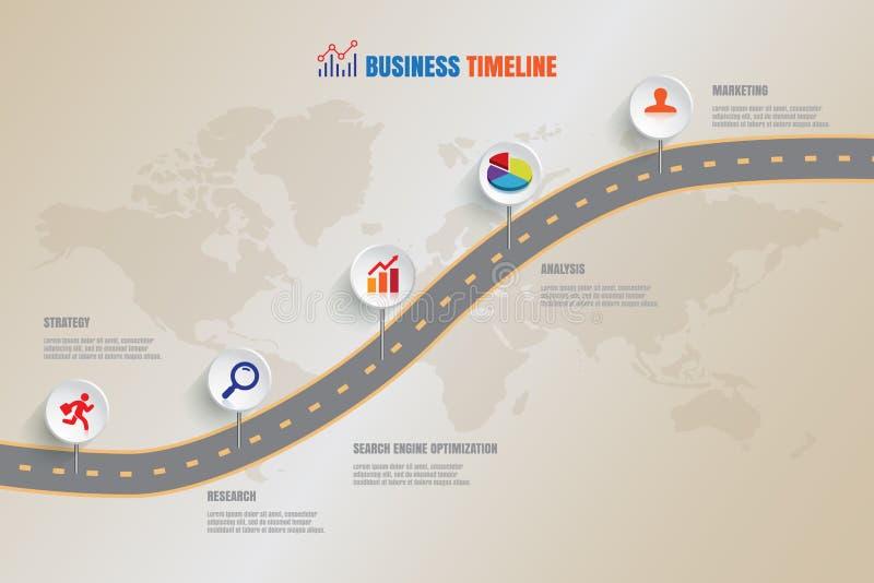 Επιχειρησιακή υπόδειξη ως προς το χρόνο οδικών χαρτών, διανυσματική απεικόνιση διανυσματική απεικόνιση