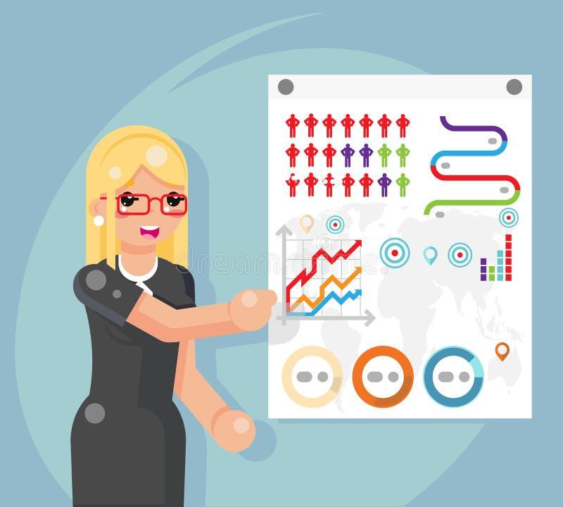 Επιχειρησιακού infographics παρουσίασης θηλυκή διανυσματική απεικόνιση χαρακτήρα σχεδίου επιχειρηματιών επίπεδη διανυσματική απεικόνιση
