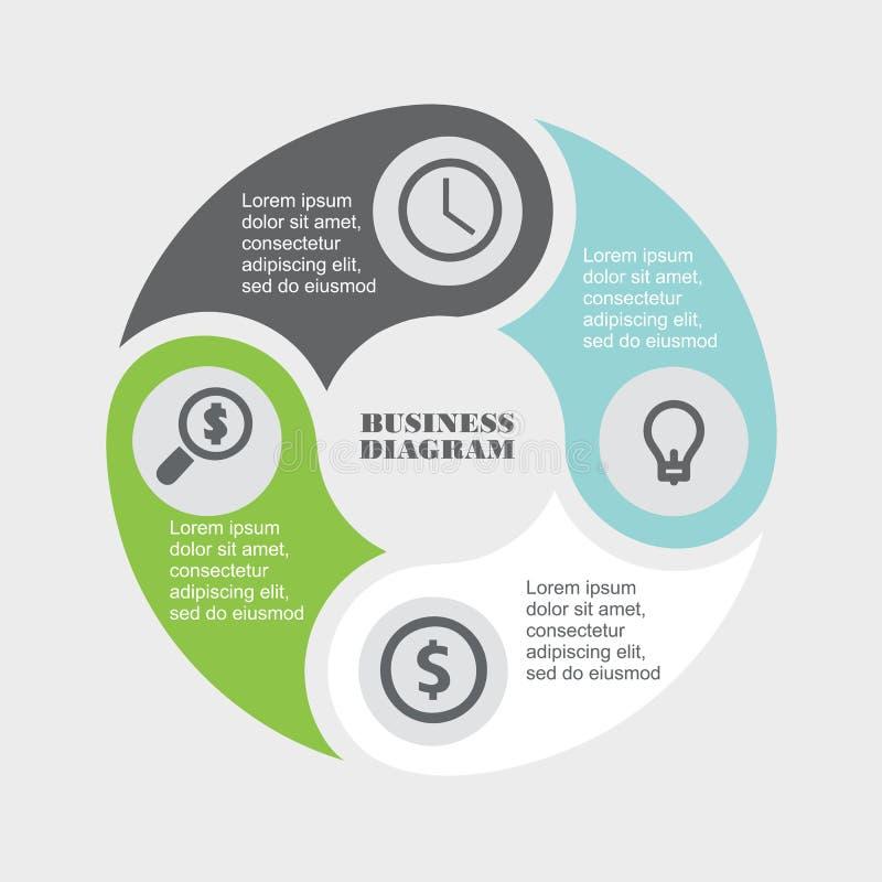 Επιχειρησιακός infographic κύκλος στο επίπεδο σχέδιο Σχεδιάγραμμα για τις επιλογές ή τα βήματά σας Αφηρημένο σχέδιο για το υπόβαθ απεικόνιση αποθεμάτων