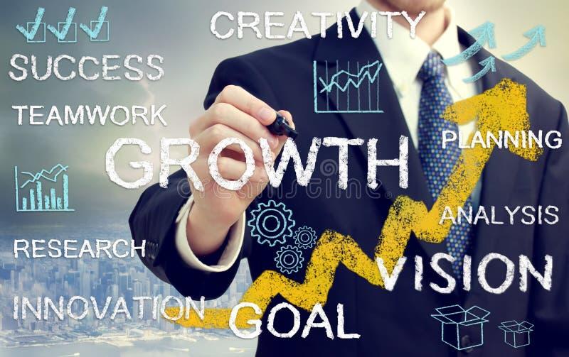 Επιχειρησιακό άτομο με τις έννοιες που αντιπροσωπεύουν την αύξηση, και επιτυχία στοκ εικόνες