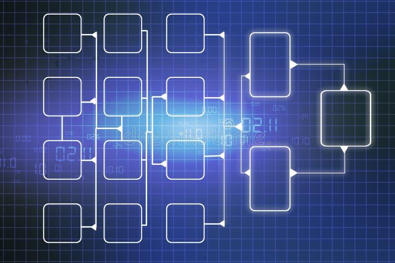 Επιχειρησιακό δίκτυο απεικόνιση αποθεμάτων