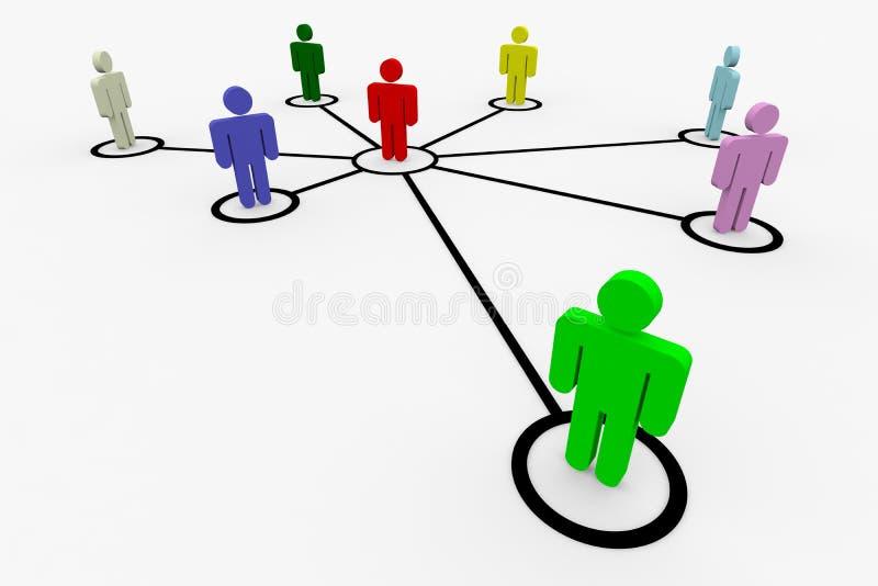 επιχειρησιακό δίκτυο κ&omicr απεικόνιση αποθεμάτων