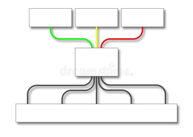 Επιχειρησιακό διάγραμμα ροής ελεύθερη απεικόνιση δικαιώματος