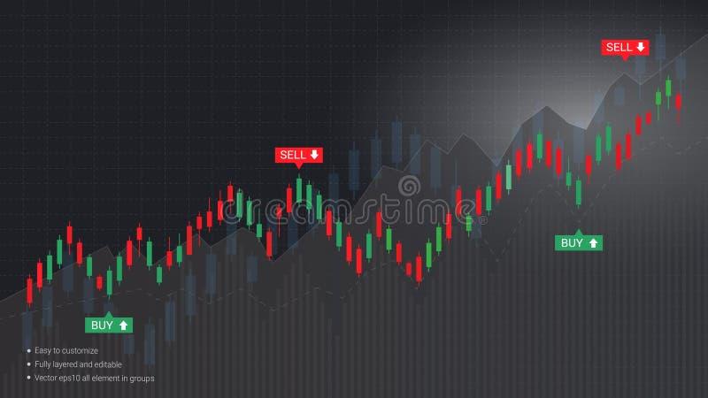 Επιχειρησιακό κηροπήγιο και οικονομικό διάγραμμα γραφικών παραστάσεων κατάλληλα για την έννοια εμπορικών συναλλαγών επένδυσης χρη απεικόνιση αποθεμάτων