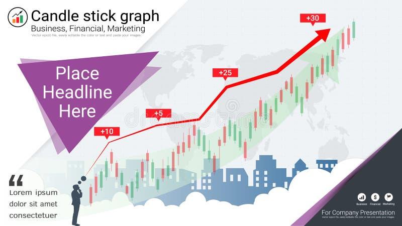 Επιχειρησιακό κηροπήγιο και οικονομικό διάγραμμα γραφικών παραστάσεων ελεύθερη απεικόνιση δικαιώματος