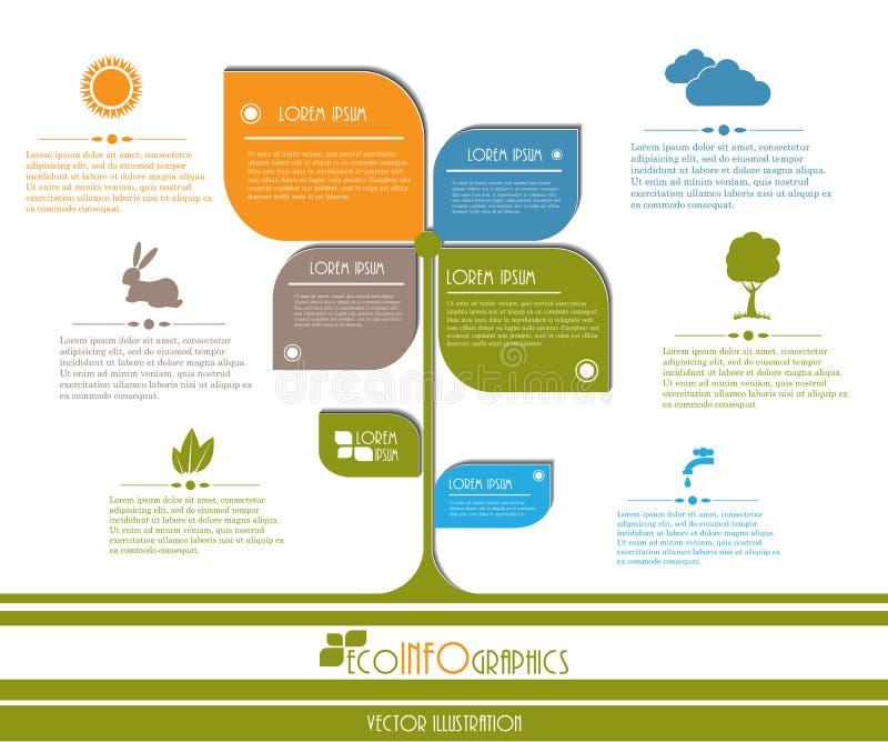 Επιχειρησιακό πρότυπο οικολογίας σύγχρονου σχεδίου. απεικόνιση αποθεμάτων
