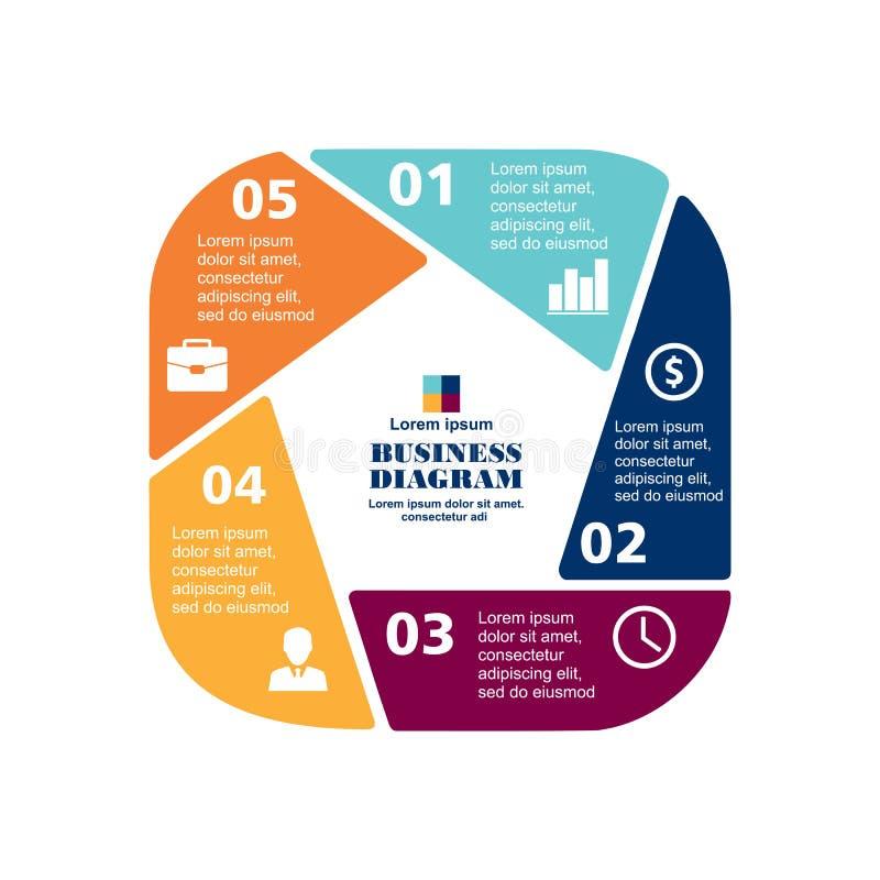 Επιχειρησιακό infographic Πεντάγωνο στο επίπεδο σχέδιο Σχεδιάγραμμα για τις επιλογές ή τα βήματά σας Αφηρημένο σχέδιο για το υπόβ ελεύθερη απεικόνιση δικαιώματος