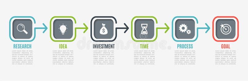 Επιχειρησιακό infographics με τα εικονίδια Υπόδειξη ως προς το χρόνο με 6 βήματα, τετράγωνο Διανυσματικό infographic στοιχείο Μπο απεικόνιση αποθεμάτων