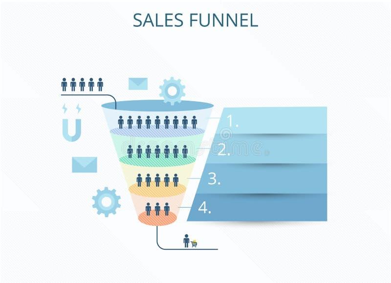 Επιχειρησιακό infographics με τα στάδια μιας χοάνης πωλήσεων Έννοια μάρκετινγκ Διαδικτύου - διανυσματική απεικόνιση διανυσματική απεικόνιση