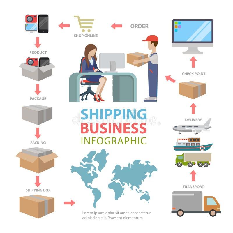 Επιχειρησιακό infographics παράδοσης ναυτιλίας: παραδώστε το πακέτο καταστημάτων αγαθών ελεύθερη απεικόνιση δικαιώματος