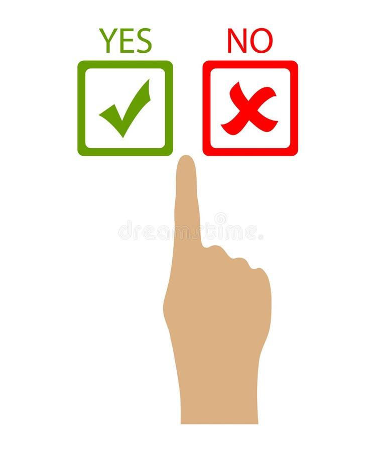 Επιλέξτε ναι ή όχι διανυσματική απεικόνιση