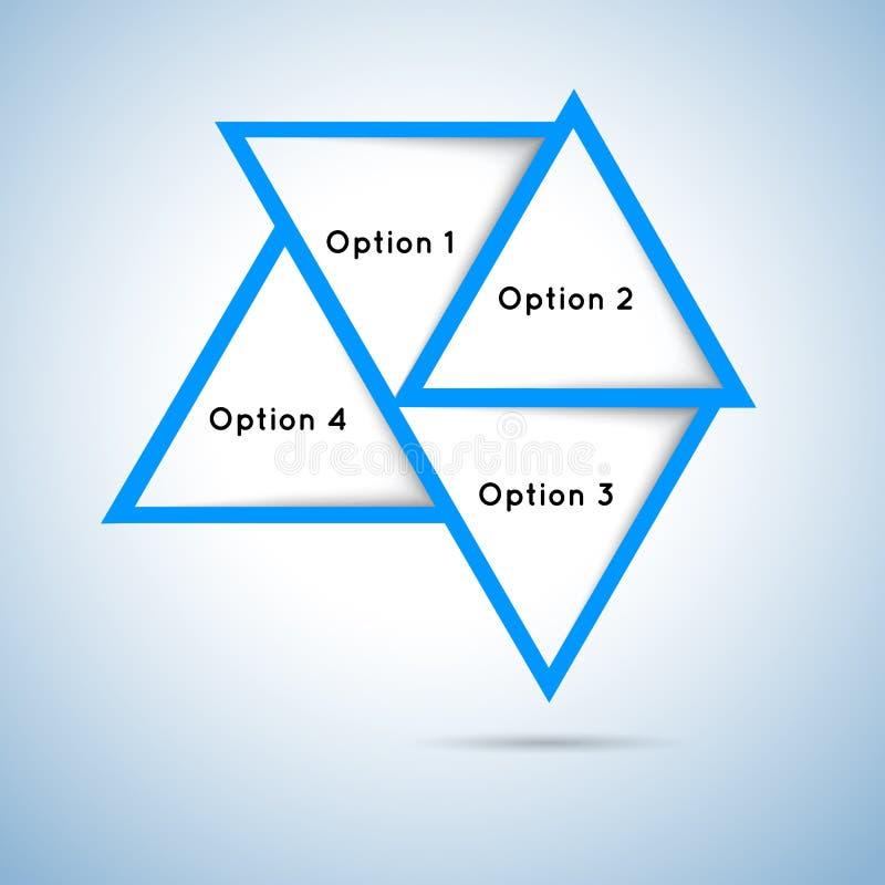Επιλογές τριγώνων απεικόνιση αποθεμάτων