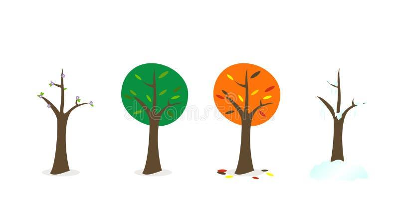 εποχιακά δέντρα κιτς διανυσματική απεικόνιση