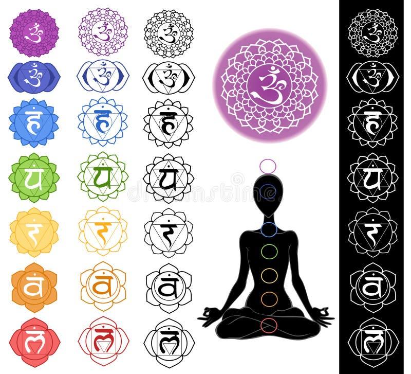 Επτά chakras απεικόνιση αποθεμάτων