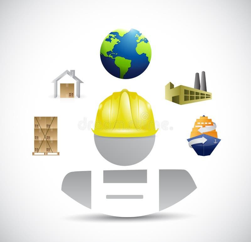 Εργαζόμενος στη βιομηχανία διοικητικών μεριμνών προϊόντων διανυσματική απεικόνιση