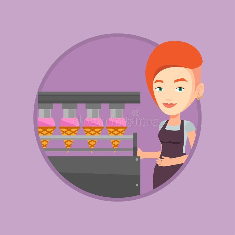 Εργαζόμενος του εργοστασίου που παράγει το παγωτό ελεύθερη απεικόνιση δικαιώματος