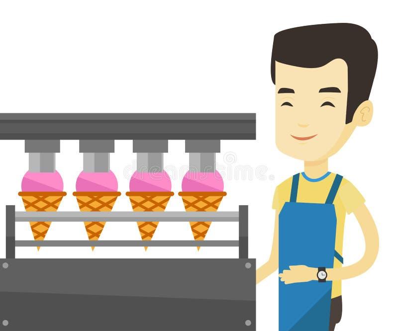 Εργαζόμενος του εργοστασίου που παράγει το παγωτό απεικόνιση αποθεμάτων