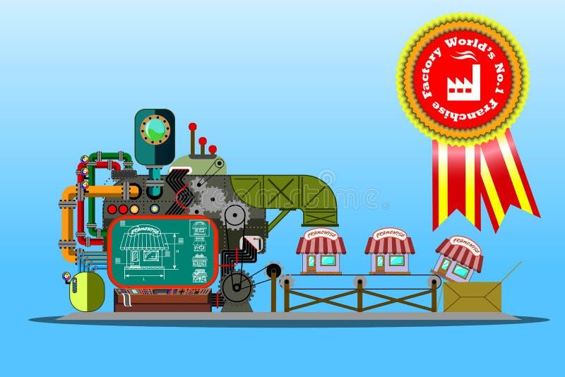 Εργοστάσιο προνομίου ελεύθερη απεικόνιση δικαιώματος