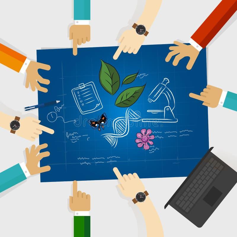 Ερευνητική συνεργασία σχεδίων χεριών επιστήμης κακογραφίας μικροσκοπίων DNA φύλλων μελέτης της βιολογίας doodle στην εργαστηριακή διανυσματική απεικόνιση