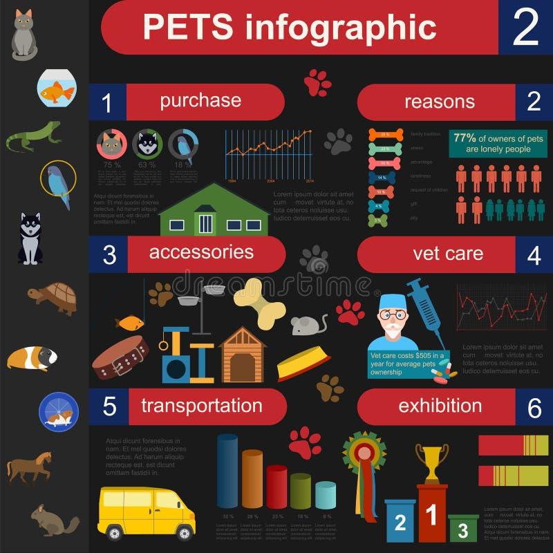Εσωτερικά infographic στοιχεία κατοικίδιων ζώων, helthcare, κτηνίατρος διανυσματική απεικόνιση