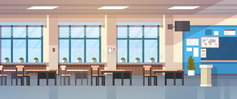 Εσωτερική κενή σχολική τάξη δωματίων κατηγορίας με τον πίνακα κιμωλίας και τα γραφεία ελεύθερη απεικόνιση δικαιώματος