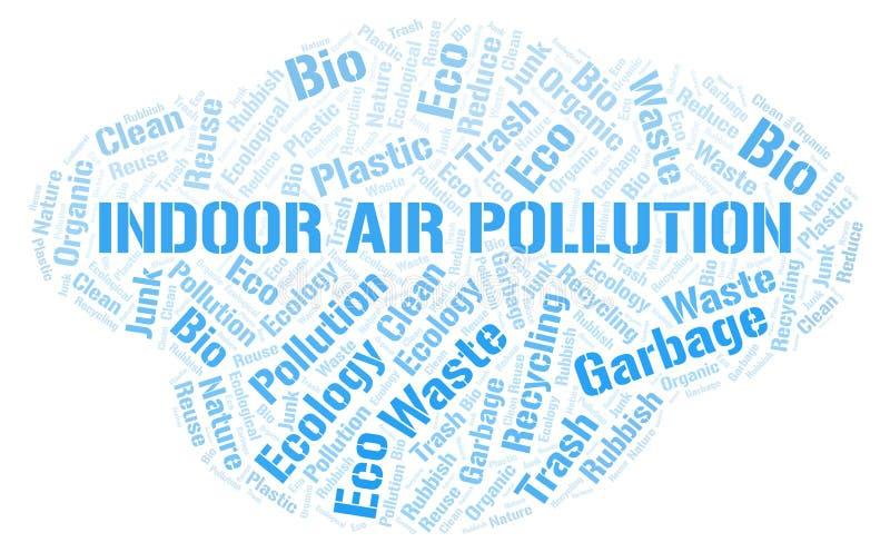 Εσωτερικό σύννεφο λέξης ατμοσφαιρικής ρύπανσης διανυσματική απεικόνιση