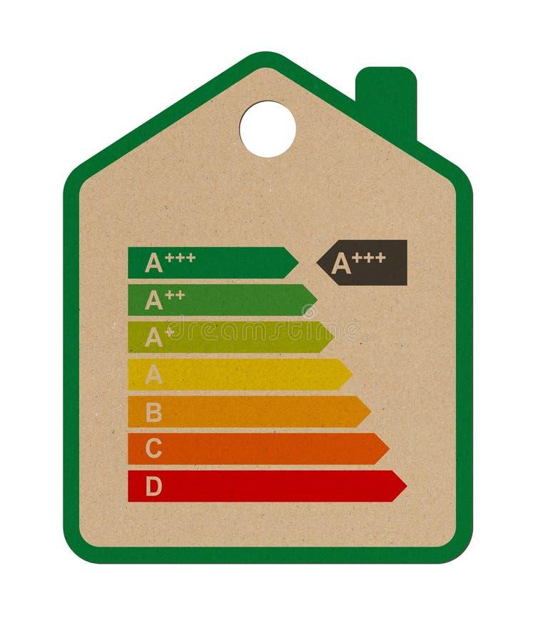 ετικέτα ενεργειακών σπιτιών χαρτονιού του 2012 διανυσματική απεικόνιση