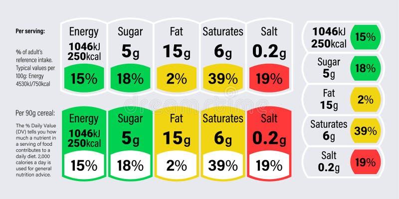Ετικέτα πληροφοριών γεγονότων διατροφής για τη συσκευασία κιβωτίων δημητριακών Το διανυσματικό καθημερινό συστατικό αξίας ανέρχετ διανυσματική απεικόνιση
