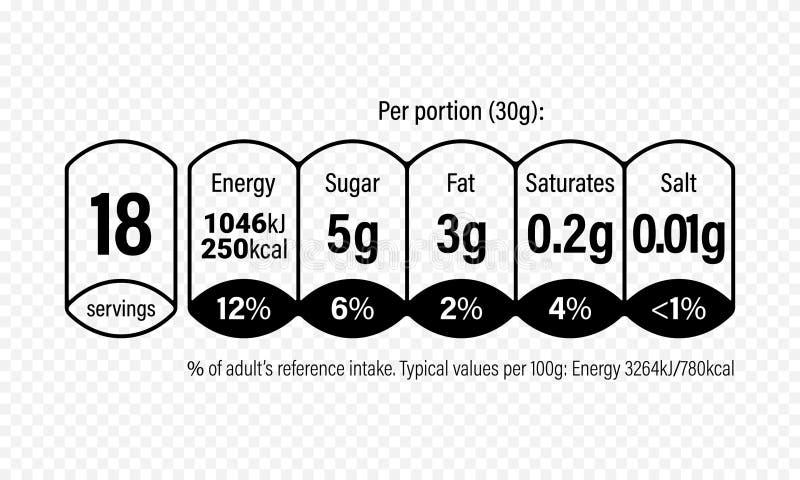 Ετικέτα πληροφοριών γεγονότων διατροφής για τη συσκευασία κιβωτίων δημητριακών Το διανυσματικό καθημερινό συστατικό αξίας ανέρχετ ελεύθερη απεικόνιση δικαιώματος