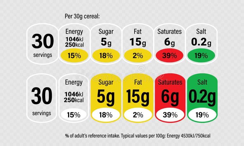 Ετικέτα πληροφοριών γεγονότων διατροφής για τη συσκευασία κιβωτίων δημητριακών ελεύθερη απεικόνιση δικαιώματος