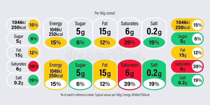 Ετικέτα πληροφοριών γεγονότων διατροφής για τη συσκευασία κιβωτίων δημητριακών Το διανυσματικό καθημερινό συστατικό αξίας ανέρχετ απεικόνιση αποθεμάτων