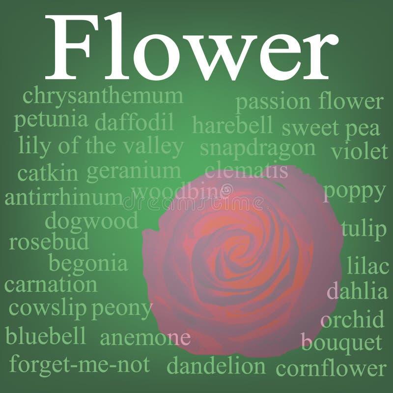 ετικέττα λουλουδιών πανιού ελεύθερη απεικόνιση δικαιώματος