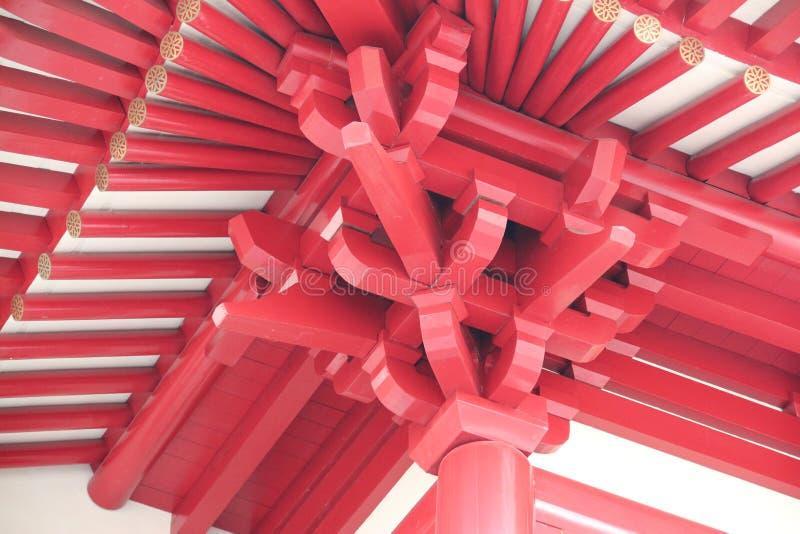 Ευκρινής δομή στεγών του ναού λειψάνων δοντιών του Βούδα στοκ φωτογραφίες με δικαίωμα ελεύθερης χρήσης