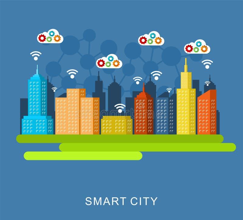 Ευρεία επικοινωνία πόλεων Έξυπνη πόλη σύννεφο του 2010 που υπολ&omicron ελεύθερη απεικόνιση δικαιώματος