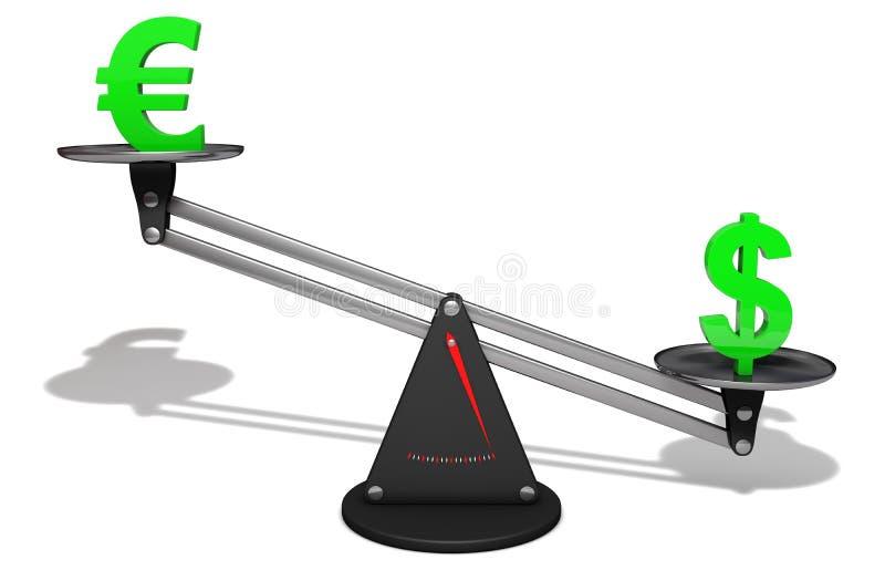 Ευρο- και dolar απεικόνιση αποθεμάτων