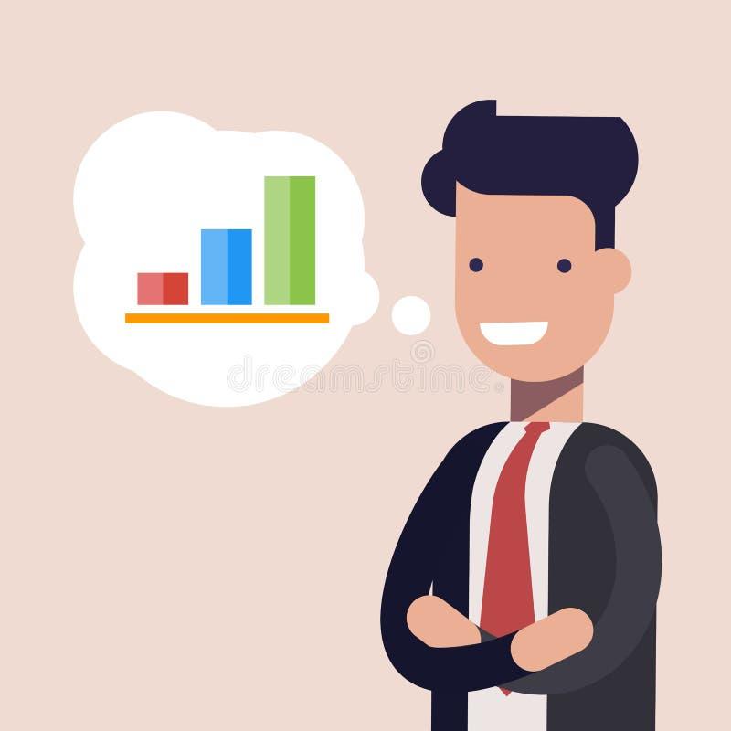 Ευτυχής επιχειρηματίας ή διευθυντής και ιστόγραμμα στη λεκτική φυσαλίδα Επίπεδη διανυσματική απεικόνιση ελεύθερη απεικόνιση δικαιώματος