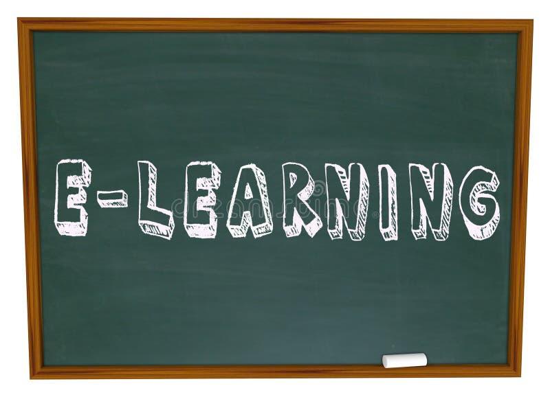 Ε-μαθαίνοντας βασισμένη στον Ιστό εκπαίδευση Διαδικτύου σχολικών πινάκων κιμωλίας σε απευθείας σύνδεση ελεύθερη απεικόνιση δικαιώματος