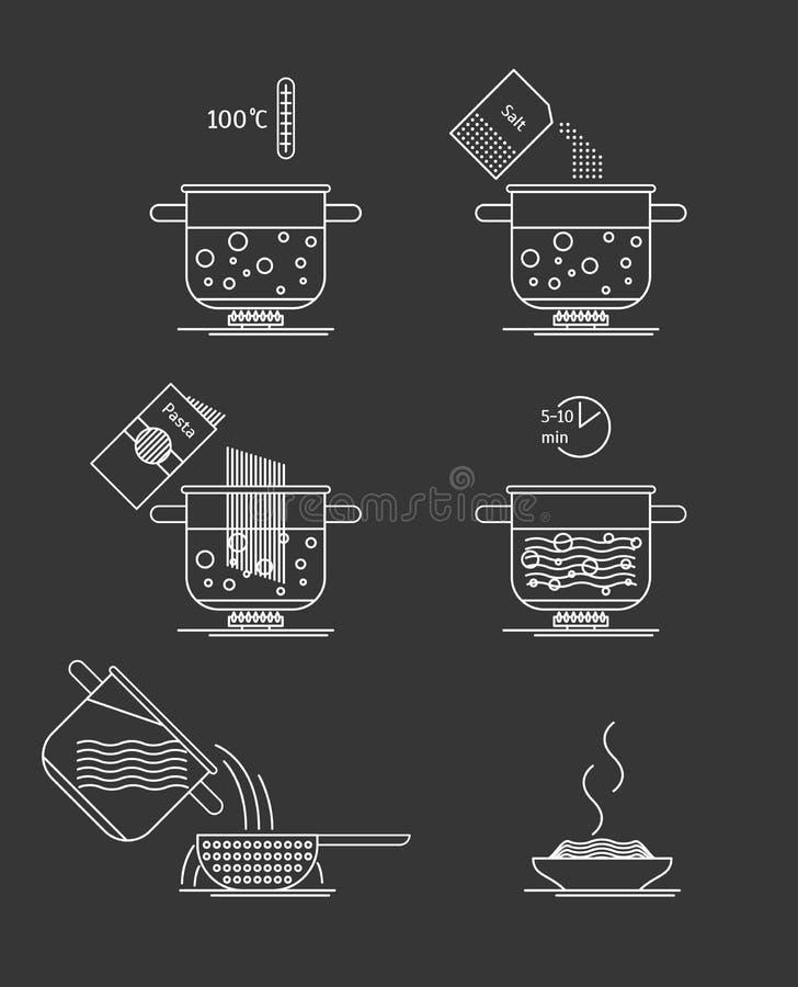 Ζυμαρικά που μαγειρεύουν το λεπτό σύνολο γραμμών διάνυσμα απεικόνιση αποθεμάτων